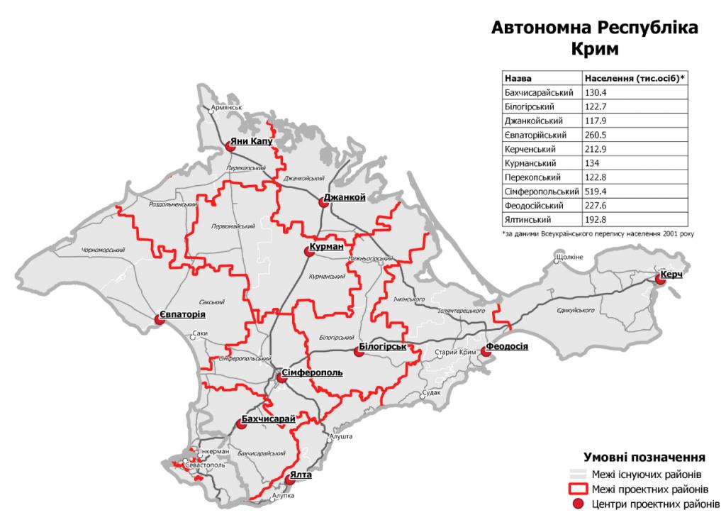 Нові райони Автономної Республіки Крим
