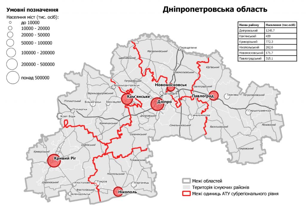 Нові райони Дніпропетровької області