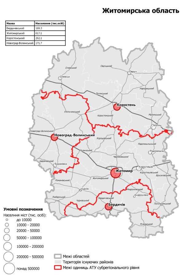 Нові райони Житомирської області