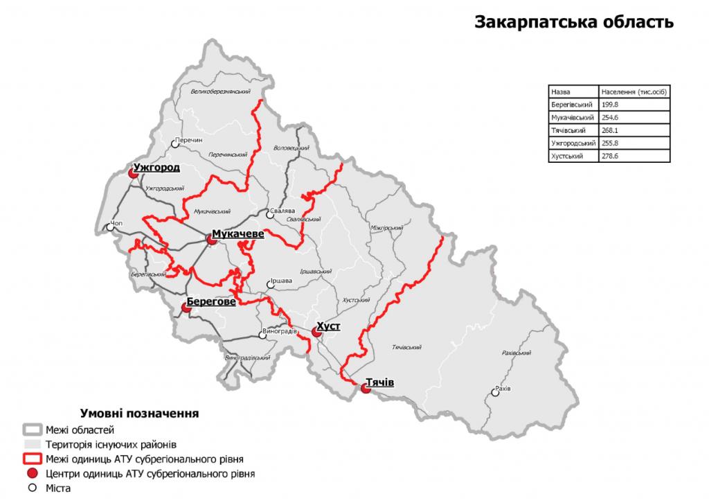 Нові райони Закарпатської області