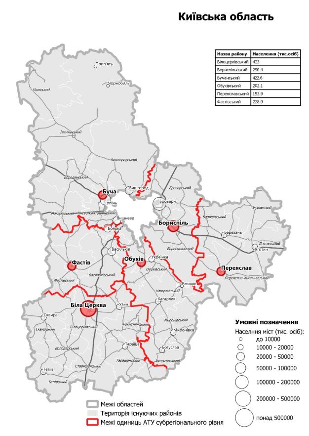 Нові райони Київської області
