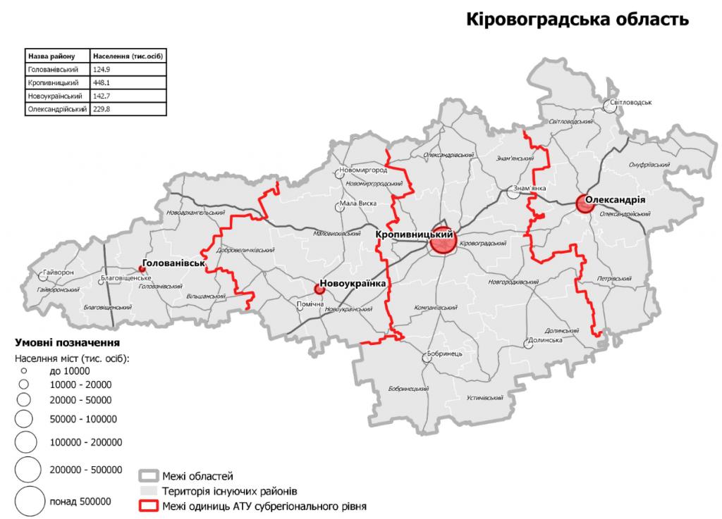 Нові райони Кіровоградської області