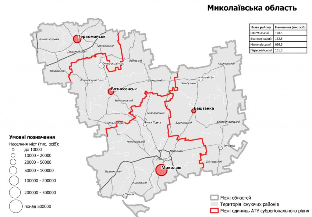Нові райони Миколаївської області