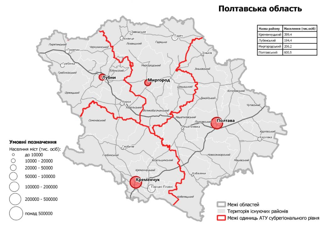 Нові райони Полтавської області