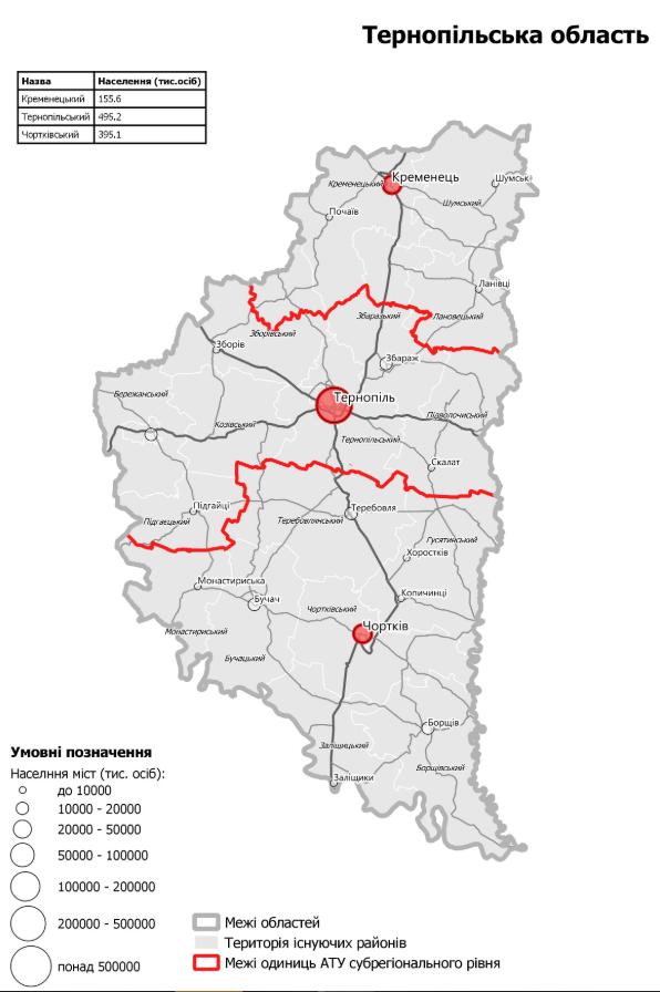 Нові райони Тернопілської області
