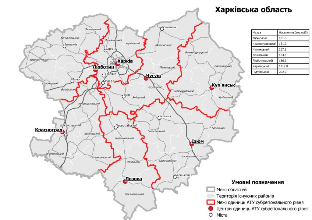 Нові райони Харківської області