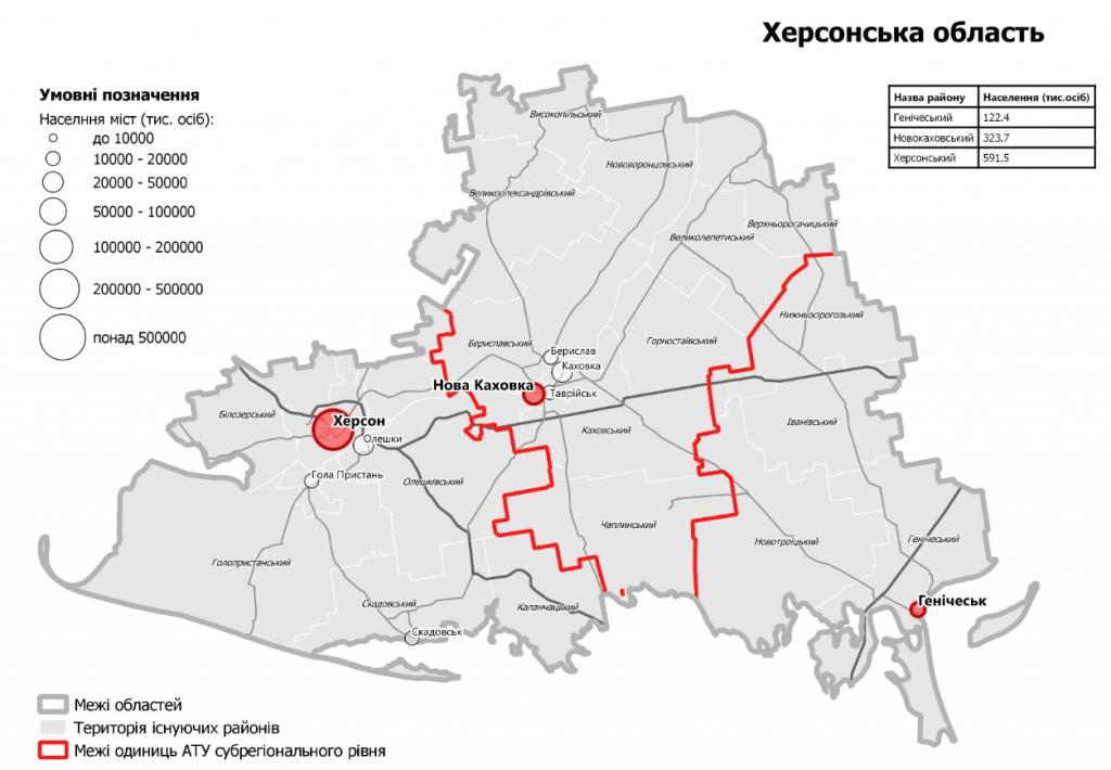 Нові райони Херсонської області